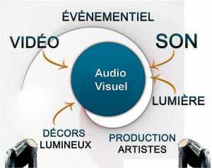 Img audiovisuel